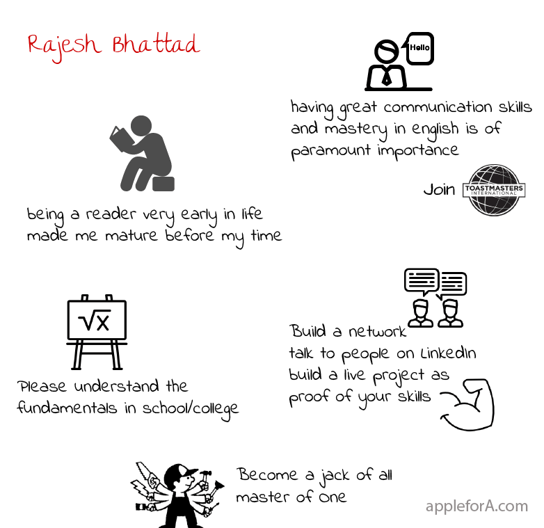 Rajesh career guidance after 12th infographic