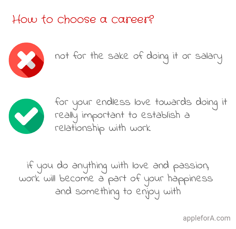 how to choose a career after 12th