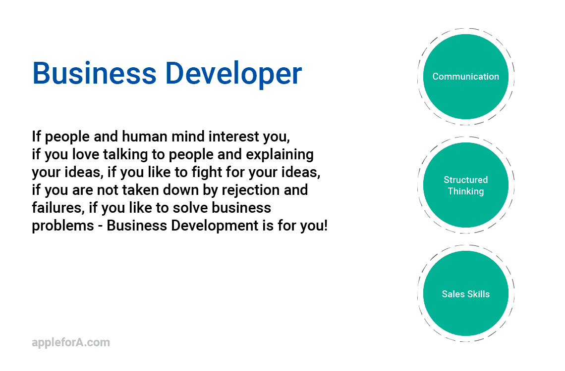 skills required to become business developer If people and human mind interest you, if you love talking to people and explaining your ideas, if you like to fight for your ideas, if you are not taken down by rejection and failures, if you like to solve business problems - Business Development is for you!