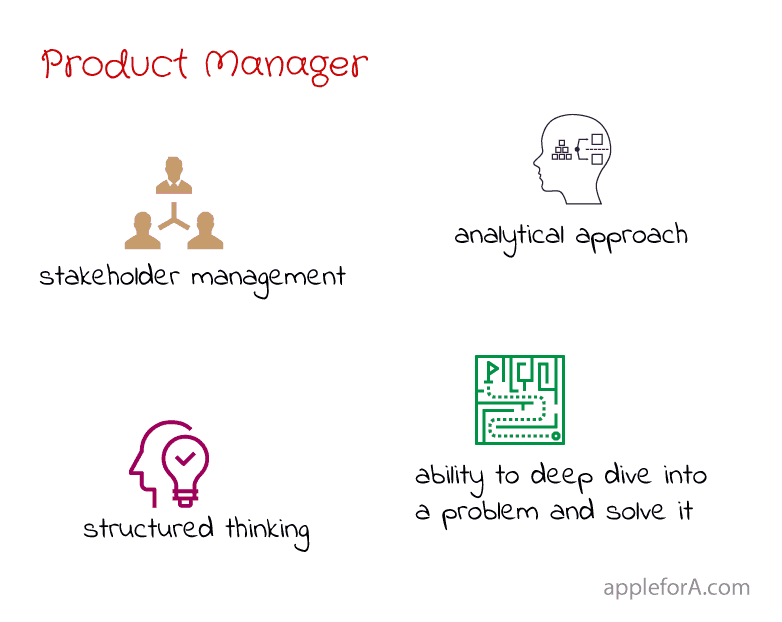 What do you think potential recruiters look for in a Product Manager ? stakeholder management ability to deep dive into a problem problem solving skills structured thinking analytical approach