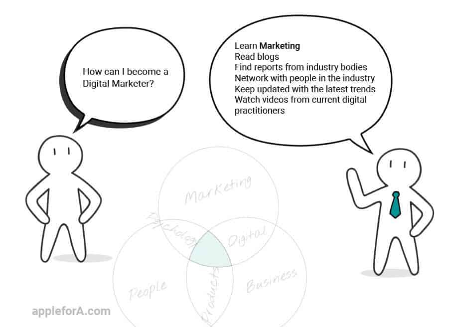 how become digital marketer