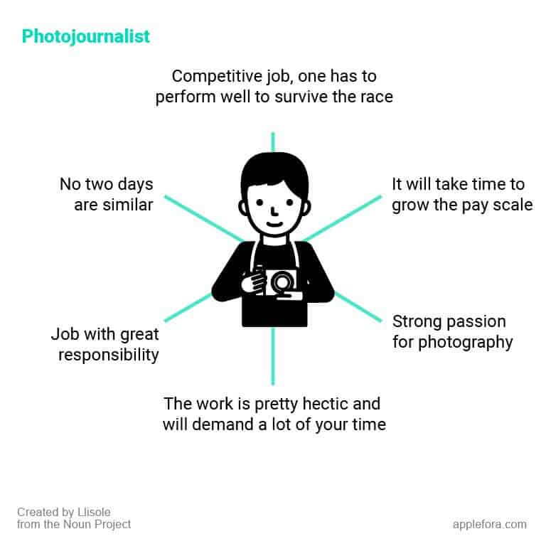 career path photojournalist infographic
